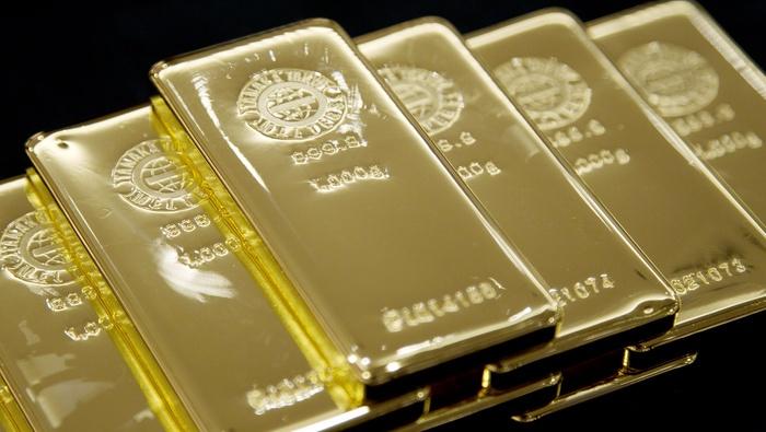 黄金走势预测:黄金/美元于十月区间内震荡整理,技术面走势预判
