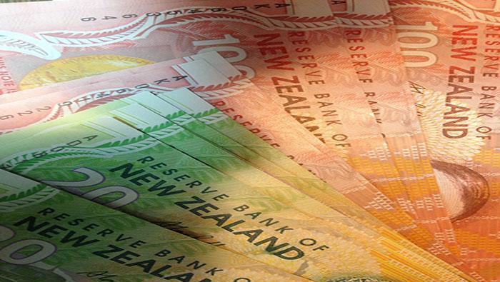 三圖看懂紐元/美元後市:日線或構成看跌加特利,大跌行情恐一觸即發