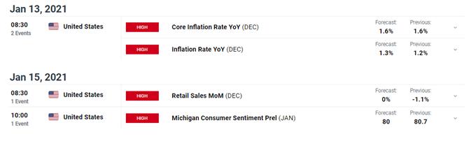 美元指数持续反弹,多头真的占上风/看跌趋势的回调?