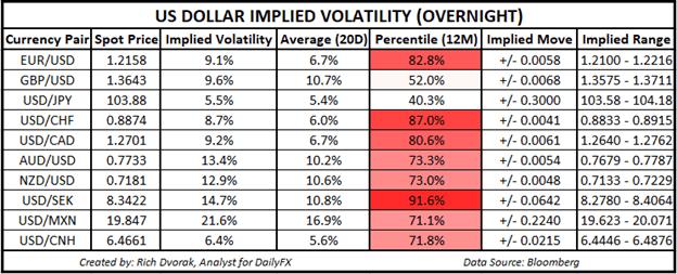 美债收益率继续下滑但美元指数仍反弹,美元走势关注拜登刺激提案