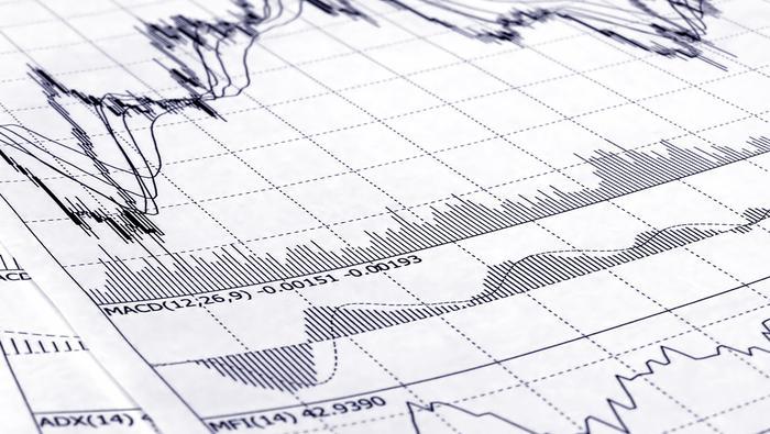 諧波原理看日元交叉盤:歐元/日元、英鎊/日元、澳元/日元階段性見頂已實錘?