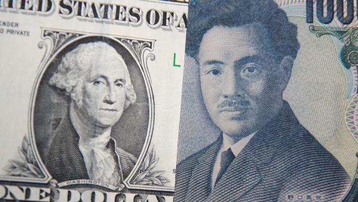諧波原理看美元/日元:就位置而言,行情或處於暴漲的邊緣