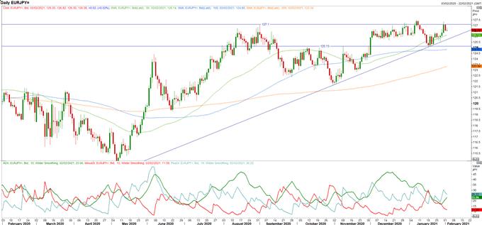 歐元最新走勢:歐元/美元下破關鍵支撐!更大跌幅還在後面?