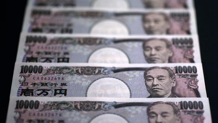 3.23美元/日元下挫,歐元/日元、英鎊/日元、澳元/日元、紐元/日元回調風險激增