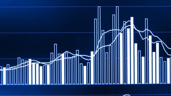 瑞士法郎交叉盤走勢分析:歐元/瑞郎、紐元/瑞郎、加元/瑞郎