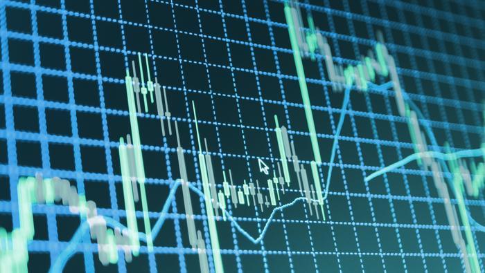 大宗商品黄金原油铜最新预测技术分析:金价在1800附近承压,油价和铜价面临考验