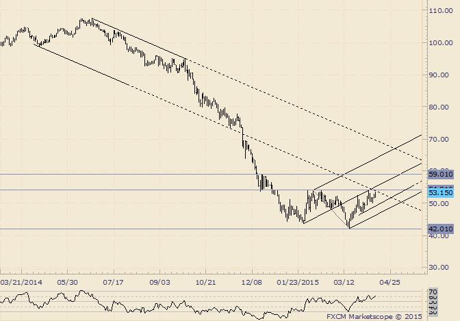 金价1240中期目标路漫漫,油价关键阻力近在咫尺