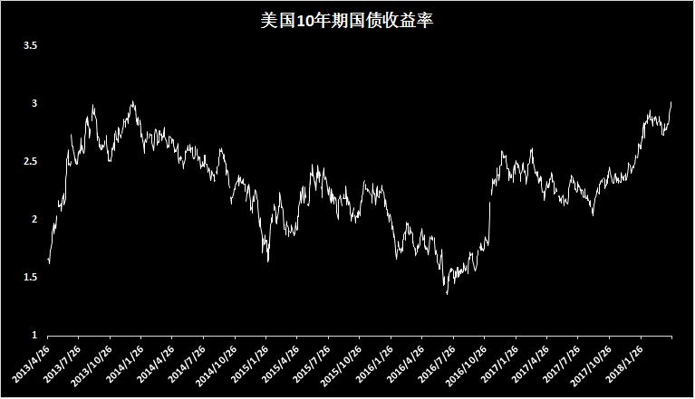 美元指数继续突破91.00,黄金下破1320后或指向1308