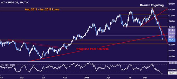 EIA库存数据即将来袭,原油抛售潮要卷土重来吗?