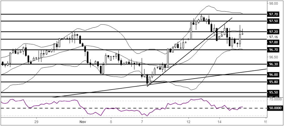 黃金:美元指數企穩反彈,黃金受避險需求支持