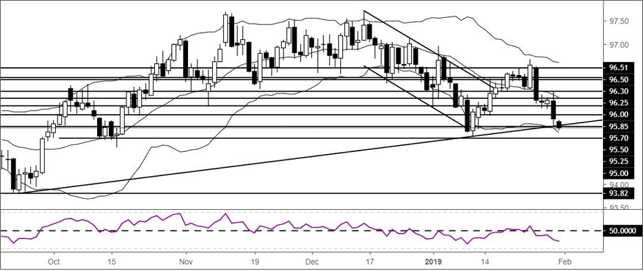 黄金:美元进一步下跌风险较大,黄金继续攀登新高度