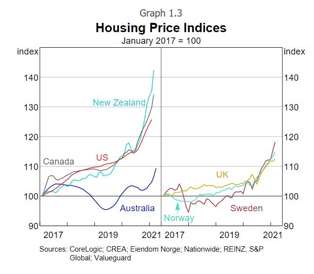 澳元周度展望∶澳央行鸽派VS中国GDP预期强劲,澳元或暂缓跌势?