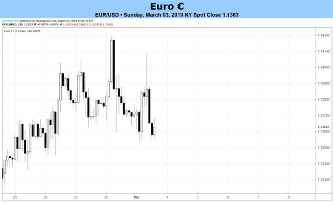 """欧元基本面展望∶关注欧央行会议对""""资金断崖""""的讨论与高层变动情况"""