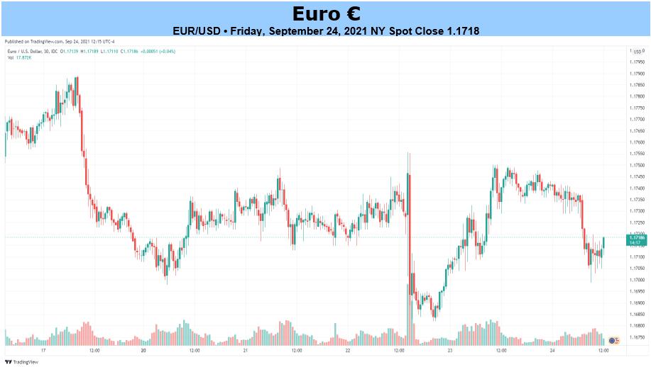 歐元展望∶德國選舉結果公布後,歐元/美元的反彈將受到限制!