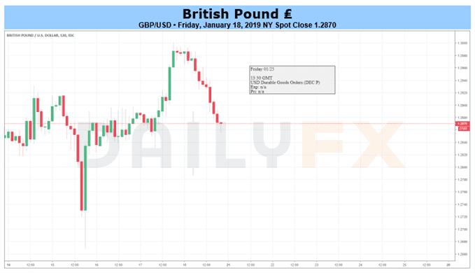 【英国脱欧】利空消息或铺天盖地袭来,但英镑下跌空间料有限