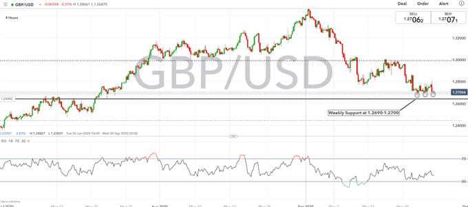 英鎊/美元周預測:英國脫歐協議即將達成?釋放謹慎的樂觀信號