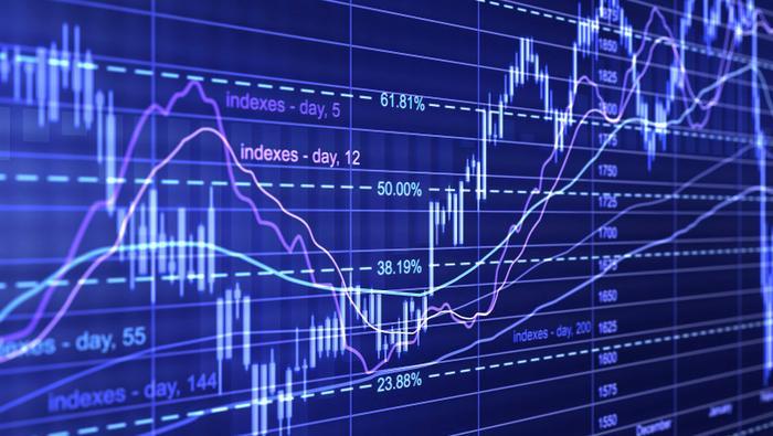 美元指数走势分析:短暂反弹OR趋势逆转?