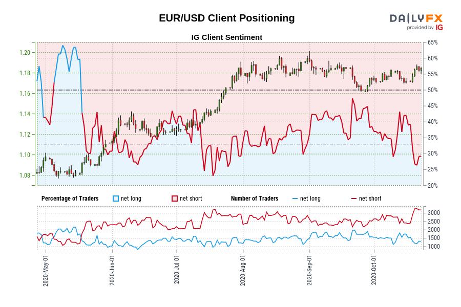 10/23当周情绪∶黄金、美股、澳元、欧元、英镑、日元走势预测