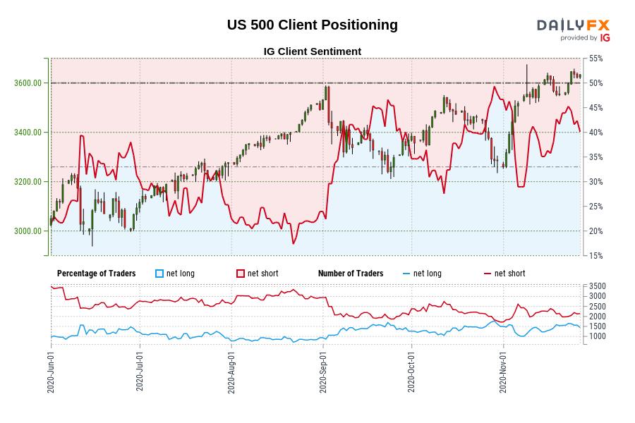 11/27当周情绪∶黄金、美股、澳元、欧元、英镑、日元、瑞郎走势预测