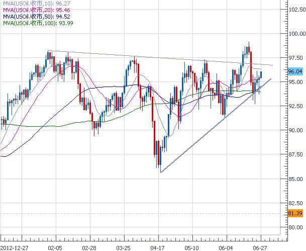 美股盘前继续反弹,道指期货逼近15000点