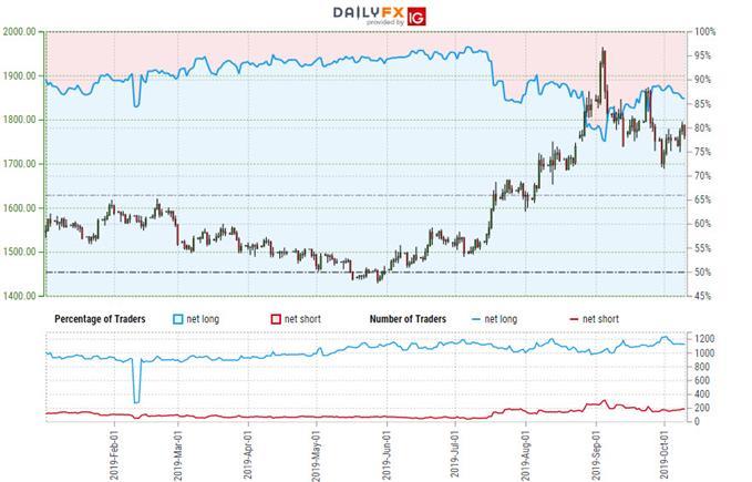 白銀價格走勢分析:短期前景不容樂觀,關注16.33得失